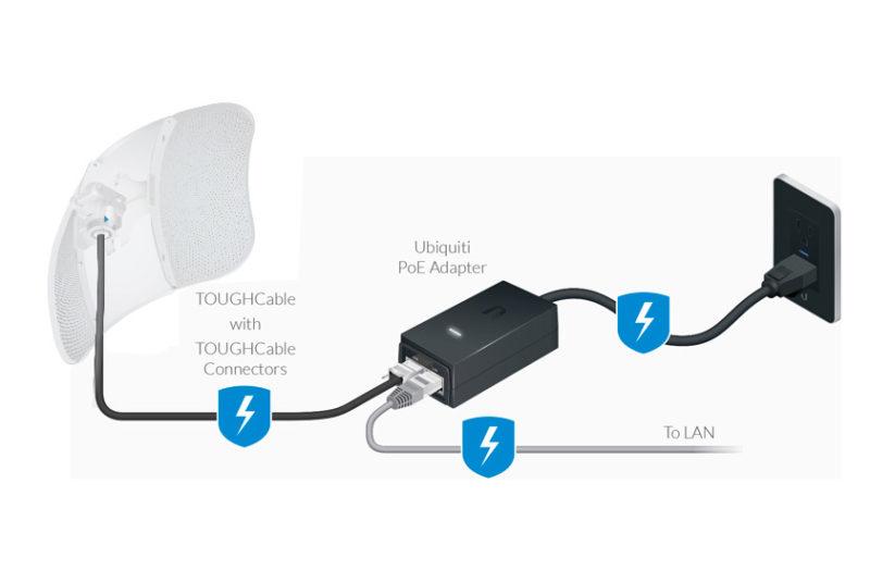 Reboot wireless device